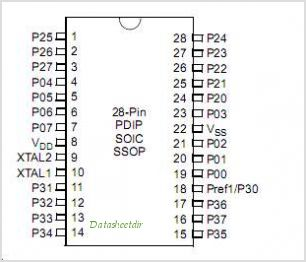 ZGR163L pinout,Pin out