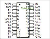 DDU18 pinout,Pin out