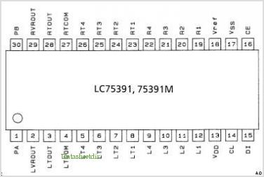 LC75391 pinout,Pin out