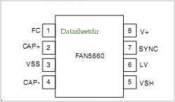 FAN5660IMX pinout,Pin out