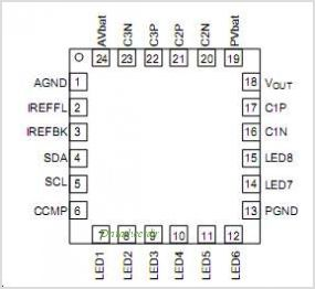 NCP5608 pinout,Pin out