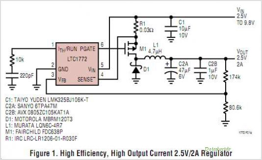 LTC1772CS6-TRMPBF circuits
