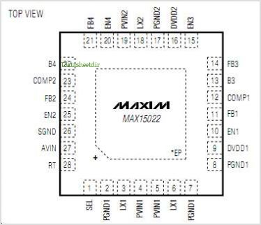 MAX15022 pinout,Pin out