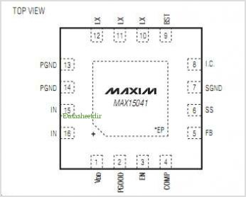 MAX15041 pinout,Pin out