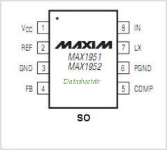 MAX1952 pinout,Pin out
