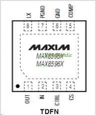MAX8595X pinout,Pin out