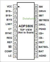 ADP3806 pinout,Pin out