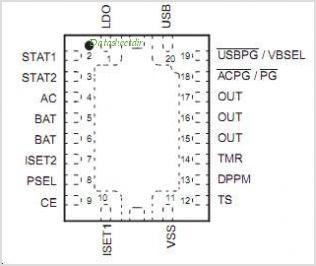 BQ24030 pinout,Pin out