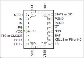 BQ24103A pinout,Pin out