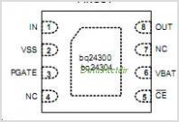 BQ24304DSGR pinout,Pin out