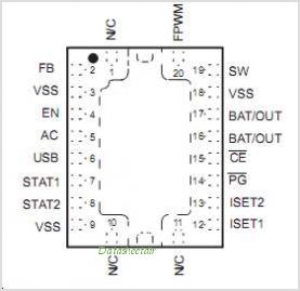 BQ25017 pinout,Pin out