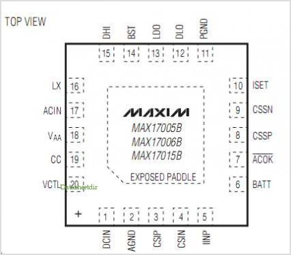 MAX17005B pinout,Pin out