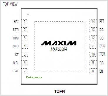 MAX8600A pinout,Pin out