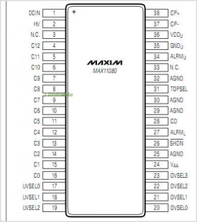 MAX11080 pinout,Pin out