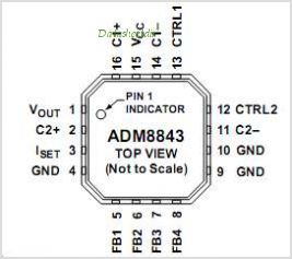 ADM8843 pinout,Pin out