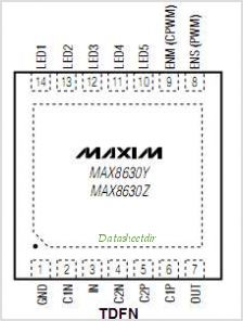MAX8630Z pinout,Pin out
