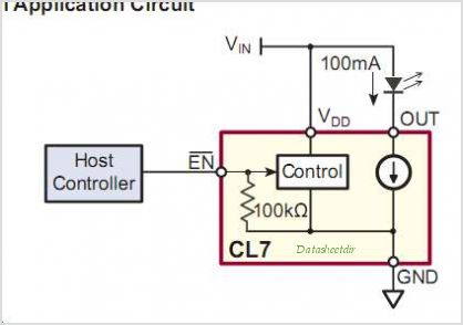 CL7 circuits