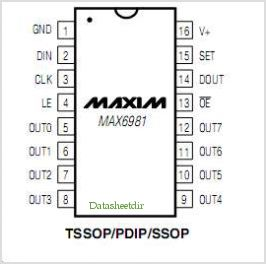 MAX6981 pinout,Pin out