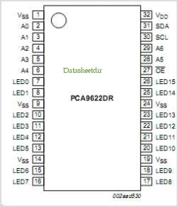 PCA9622 pinout,Pin out