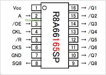 R8A66165SP pinout,Pin out