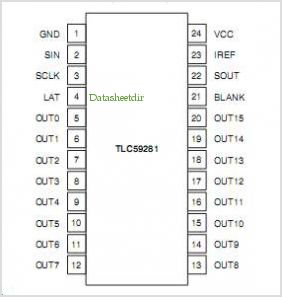 TLC59281RGE pinout,Pin out
