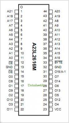 A23L26162 pinout,Pin out