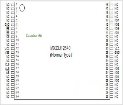 MX23J12840 pinout,Pin out