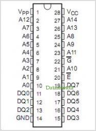 TMS27C256 pinout,Pin out