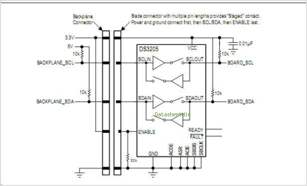 DS3205 circuits