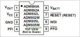 ADM690A pinout,Pin out