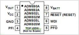ADM692A pinout,Pin out