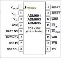 ADM693 pinout,Pin out