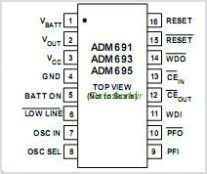 ADM695 pinout,Pin out
