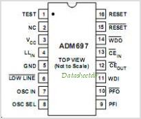 ADM697 pinout,Pin out
