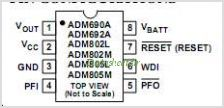 ADM802 pinout,Pin out