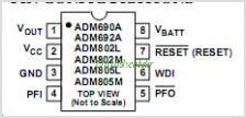 ADM805 pinout,Pin out