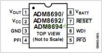 ADM8690 pinout,Pin out