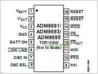 ADM8691 pinout,Pin out