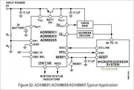 ADM8693 datasheet, Pinout ,application circuits µP