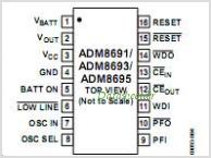 ADM8693 pinout,Pin out