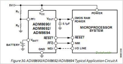 ADM8694 datasheet, Pinout ,application circuits µP