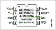 ADM8694 pinout,Pin out
