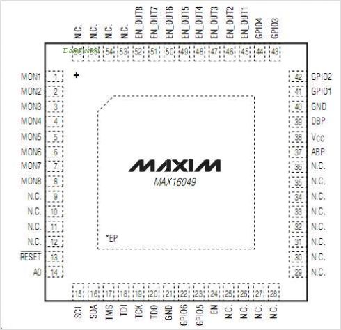 MAX16049 pinout,Pin out