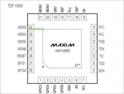 MAX16068 pinout,Pin out