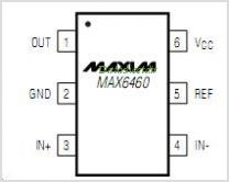 MAX6460UT pinout,Pin out