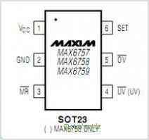 MAX6757 pinout,Pin out
