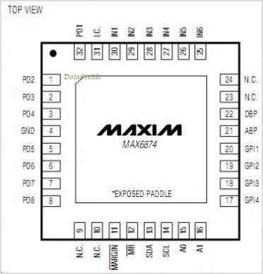 MAX6874 pinout,Pin out