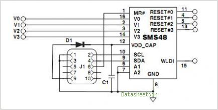 SMS48 circuits