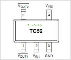 TC52 pinout,Pin out