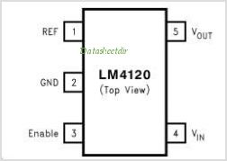 LM4120 pinout,Pin out